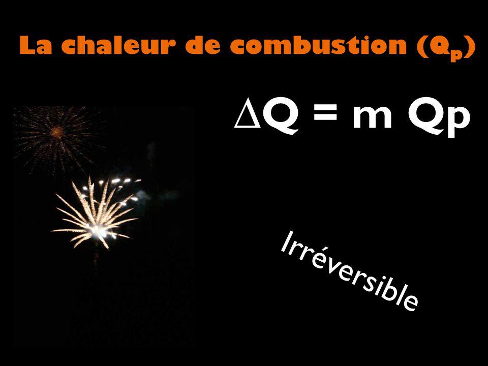 La chaleur de combustion (Q p ) Q = m Qp I r r é v e r s i b l e