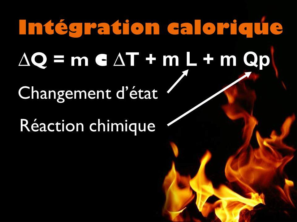 Intégration calorique Q = m c T + m L + m Qp Réaction chimique Changement détat