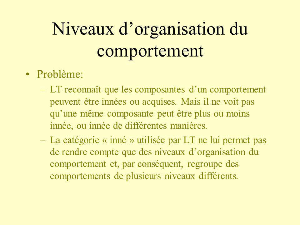Niveaux dorganisation du comportement Problème: –LT reconnaît que les composantes dun comportement peuvent être innées ou acquises. Mais il ne voit pa
