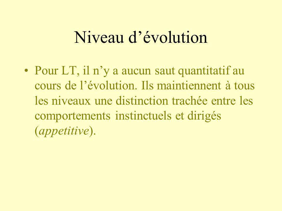 Niveau dévolution Pour LT, il ny a aucun saut quantitatif au cours de lévolution. Ils maintiennent à tous les niveaux une distinction trachée entre le