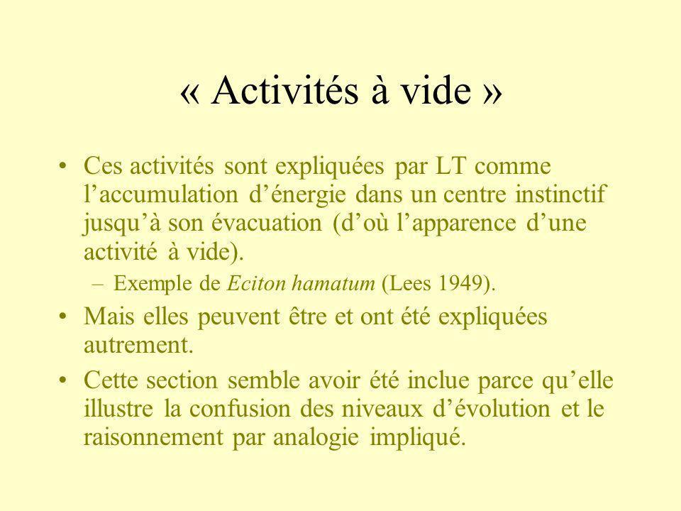 « Activités à vide » Ces activités sont expliquées par LT comme laccumulation dénergie dans un centre instinctif jusquà son évacuation (doù lapparence