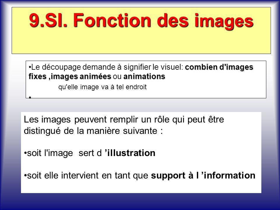 9.SI. Fonction des i mages combien d'images fixes,images animéesanimationsLe découpage demande à signifier le visuel: combien d'images fixes,images an