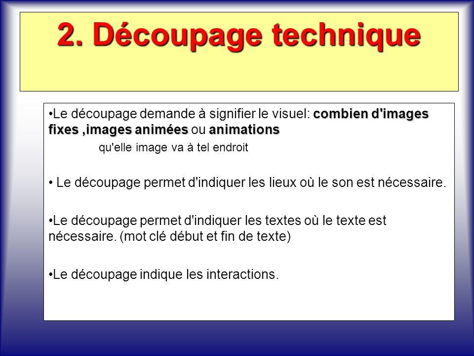2. Découpage technique combien d'images fixes,images animéesanimationsLe découpage demande à signifier le visuel: combien d'images fixes,images animée
