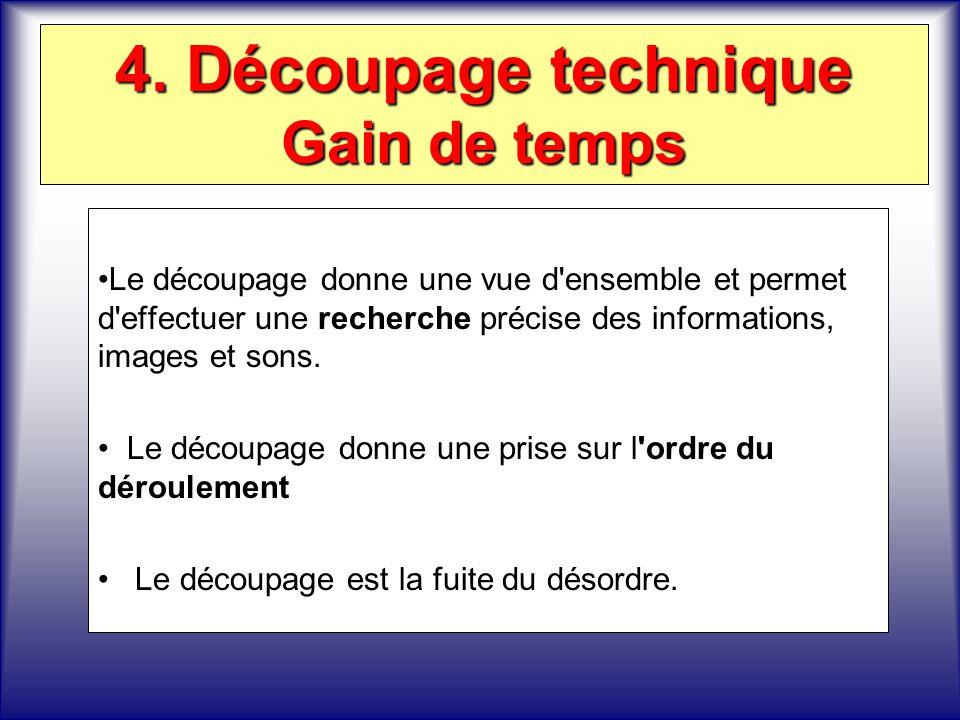 4. Découpage technique Gain de temps Le découpage donne une vue d'ensemble et permet d'effectuer une recherche précise des informations, images et son