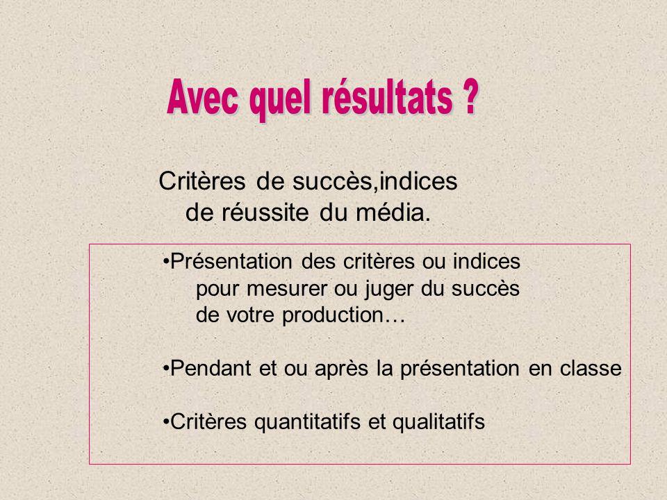 Critères de succès,indices de réussite du média. Présentation des critères ou indices pour mesurer ou juger du succès de votre production… Pendant et