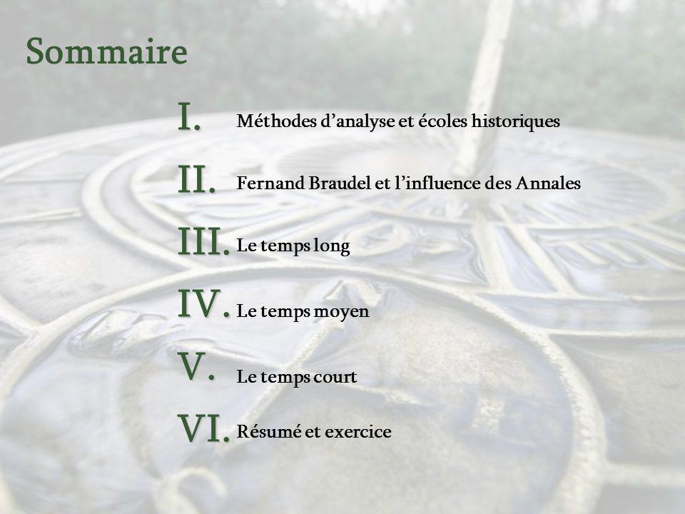 Les temps de lHistoire Fernand Braudel, LÉcole des Annales et La périodisation du temps