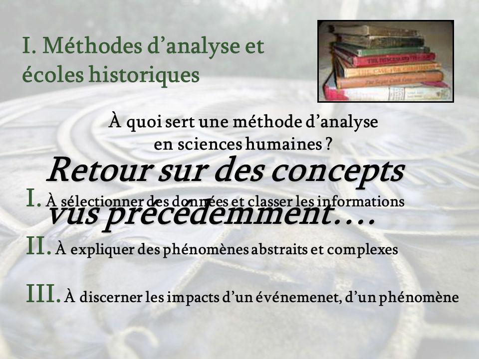 Sommaire I.II.III.IV.V.VI.