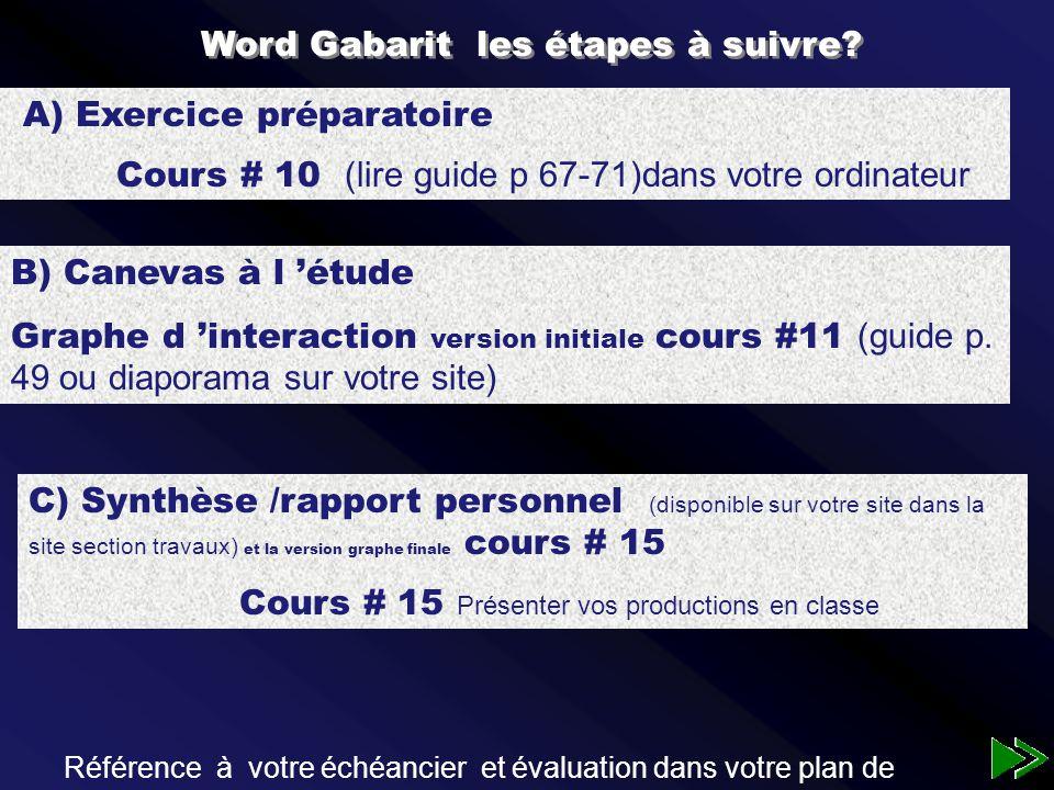 Word Gabarit les étapes à suivre.
