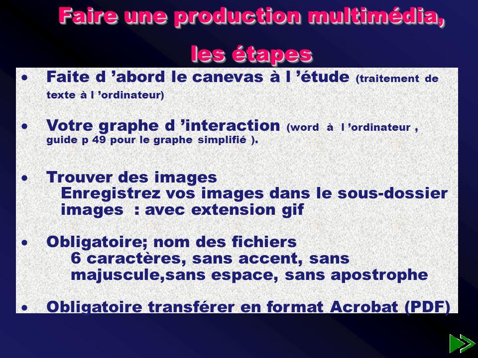 Word Gabarit Notes de cours Martin Gagnon (prof)