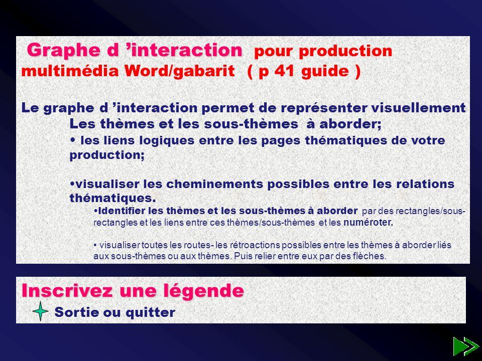 Faire les liens: Ajouter les liens pour l animation, pour le site Web dans Acrobat Placer dans lilasp les fichiers avec extension wav, mov, pdf, doc sous-dossier d équipe: lilasp (nom de l équipe et p à la fin pour PDF) Référence guide et plan de cours Obligatoire Acrobat
