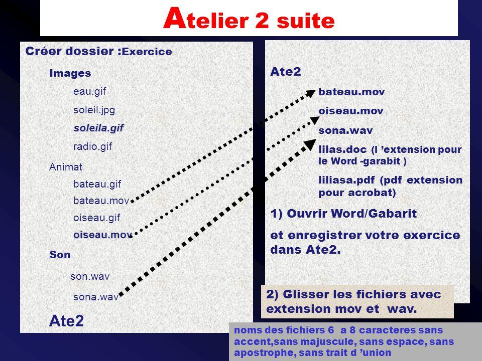 Ate2 bateau.mov oiseau.mov sona.wav lilas.doc (l extension pour le Word -garabit ) liliasa.pdf (pdf extension pour acrobat) 1) Ouvrir Word/Gabarit et enregistrer votre exercice dans Ate2.