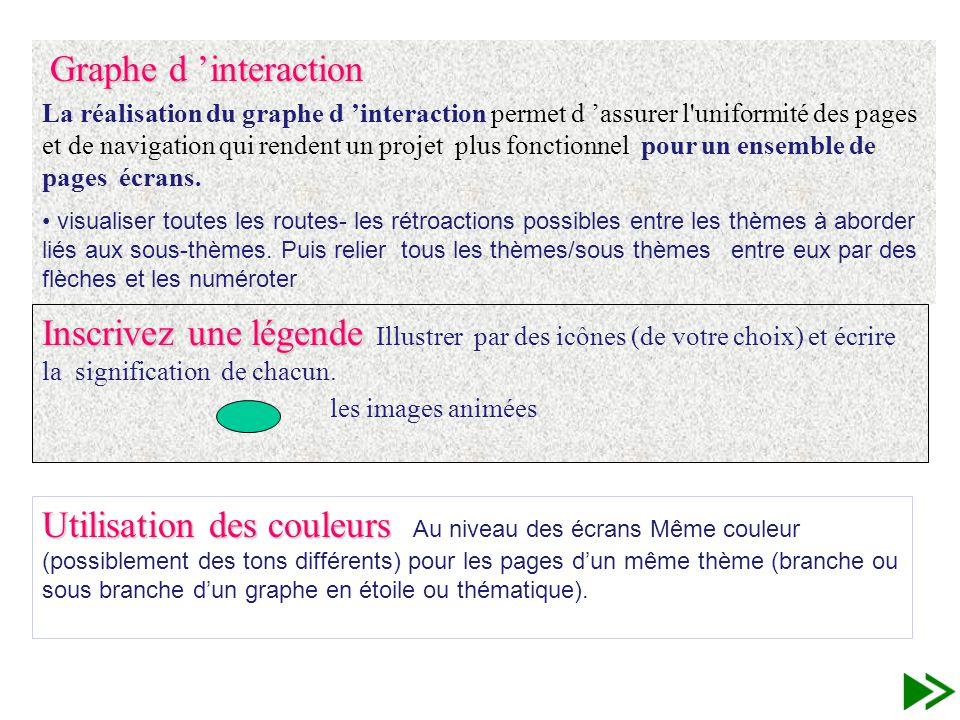 Graphe d interaction La réalisation du graphe d interaction permet d assurer l'uniformité des pages et de navigation qui rendent un projet plus foncti