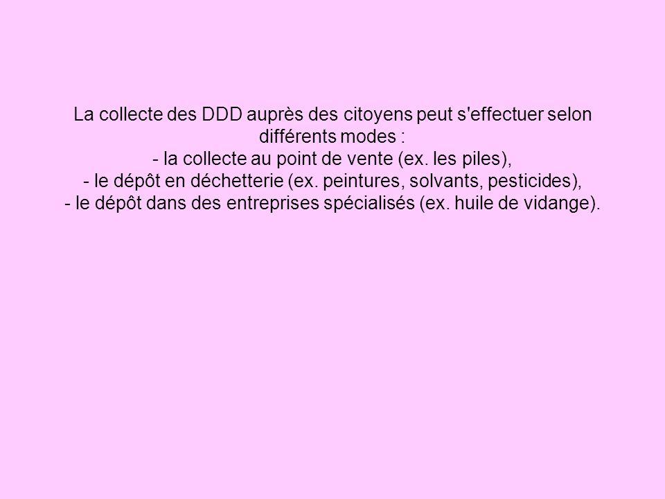 La collecte des DDD auprès des citoyens peut s effectuer selon différents modes : - la collecte au point de vente (ex.