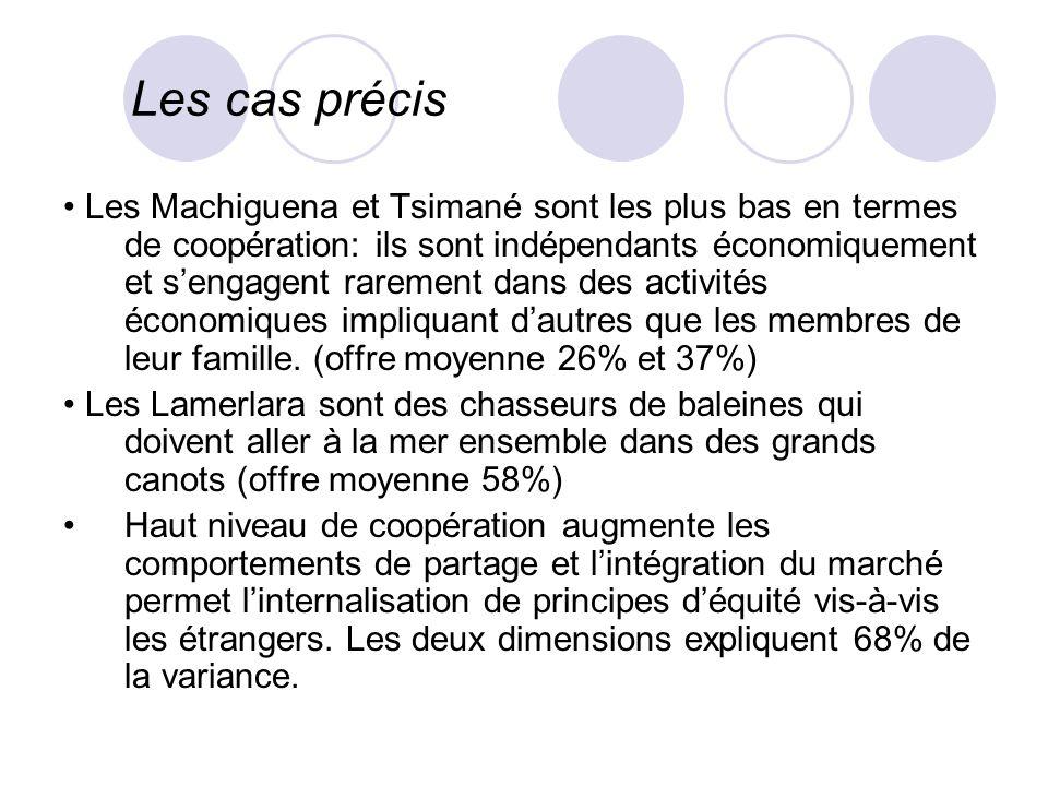 Explication Deux dimensions: 1) Les retombées de la coopération (combien leur vie dépend de la coopération dans la production économique). 2) Lintégra