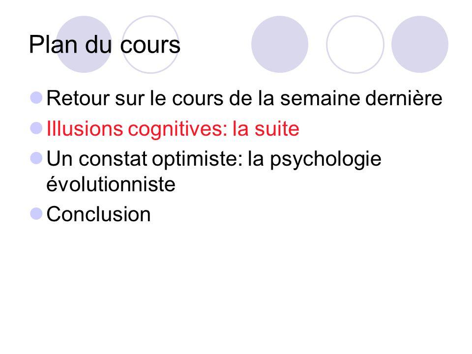 Intuitions concernant la rationalité Faculté de la raisonMémoireAttention