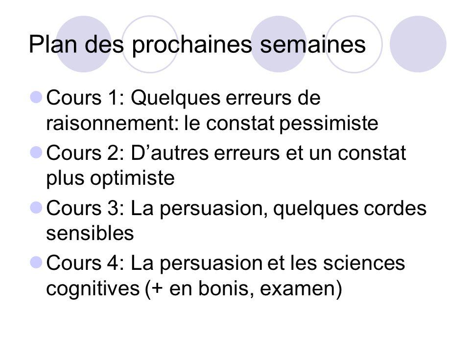 Cours 2 Les limites de la rationalité: des raisons de se réjouir www.unites.uqam.ca/philo/cours/PHI0200/