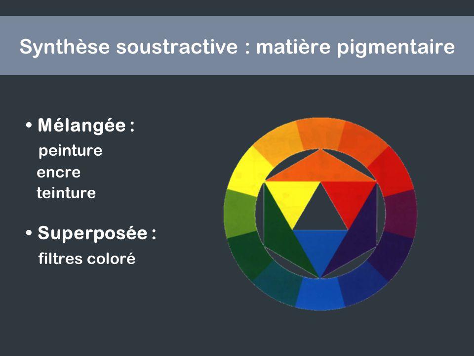 Synthèse soustractive : matière pigmentaire Mélangée : peinture encre teinture Superposée : filtres coloré