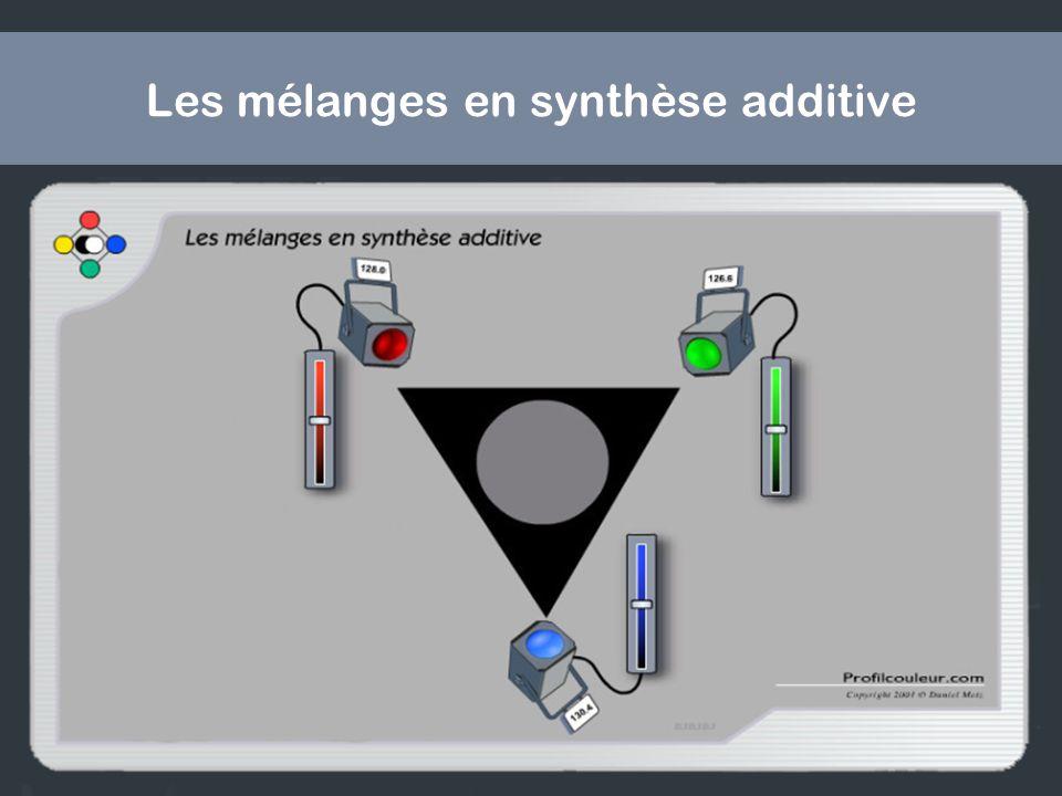 Les mélanges en synthèse additive
