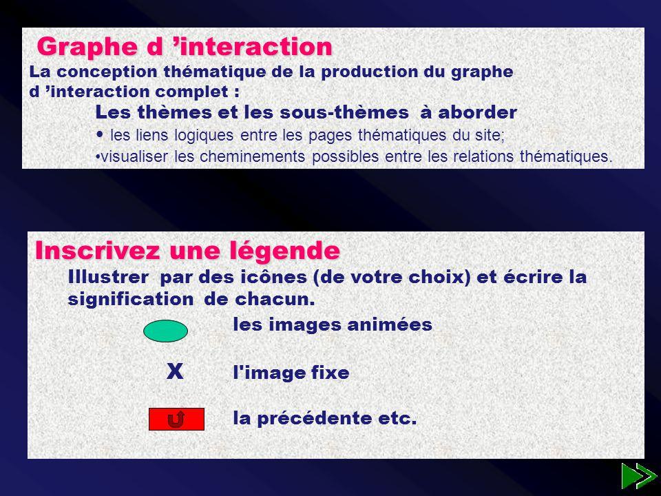La réalisation du graphe d interaction permet d assurer l uniformité des pages et de navigation qui rendent un site plus fonctionnel pour un ensemble de pages d un site Web.
