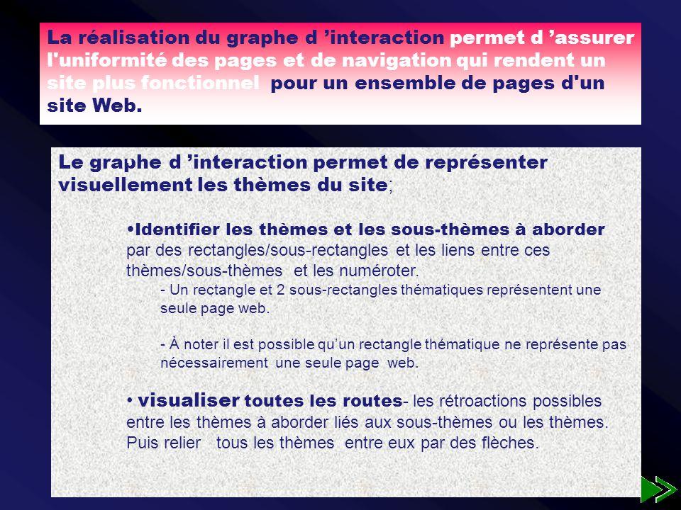 La réalisation du graphe d interaction permet d assurer l'uniformité des pages et de navigation qui rendent un site plus fonctionnel pour un ensemble