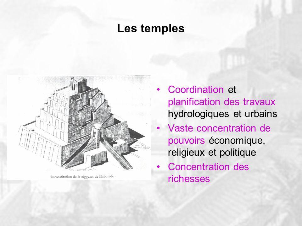 La « révolution » hydrologique « Cest la domestication du Nil, du Tigre et de lEuphrate qui est responsable de lÉgypte et de la Mésopotamie, ces monst