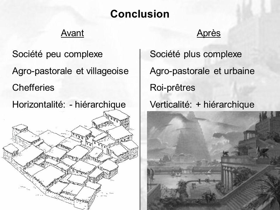 Schéma-synthèse Surplus agricoles/richesses Travaux hydrologiques Temples Spécialisations/métiers : - Dirigent travaux urbains - Concentrent richesses