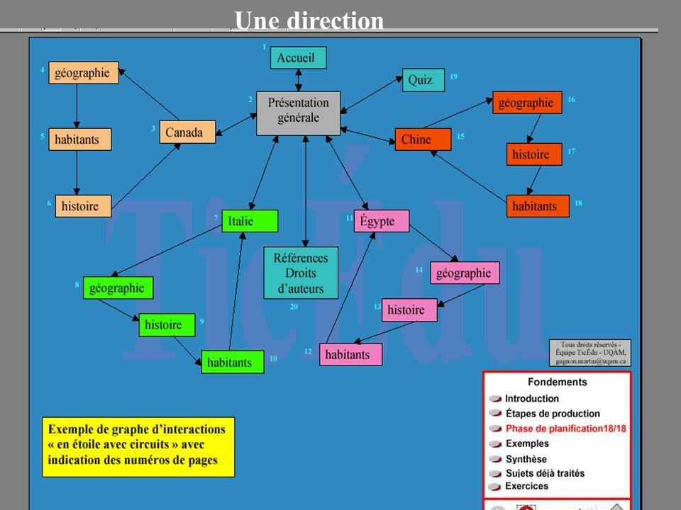Découpage technique Document réalisé par: Martin Gagnon et Moncef Baril la première diapositive adaptée par J.Martin Septembre 2003
