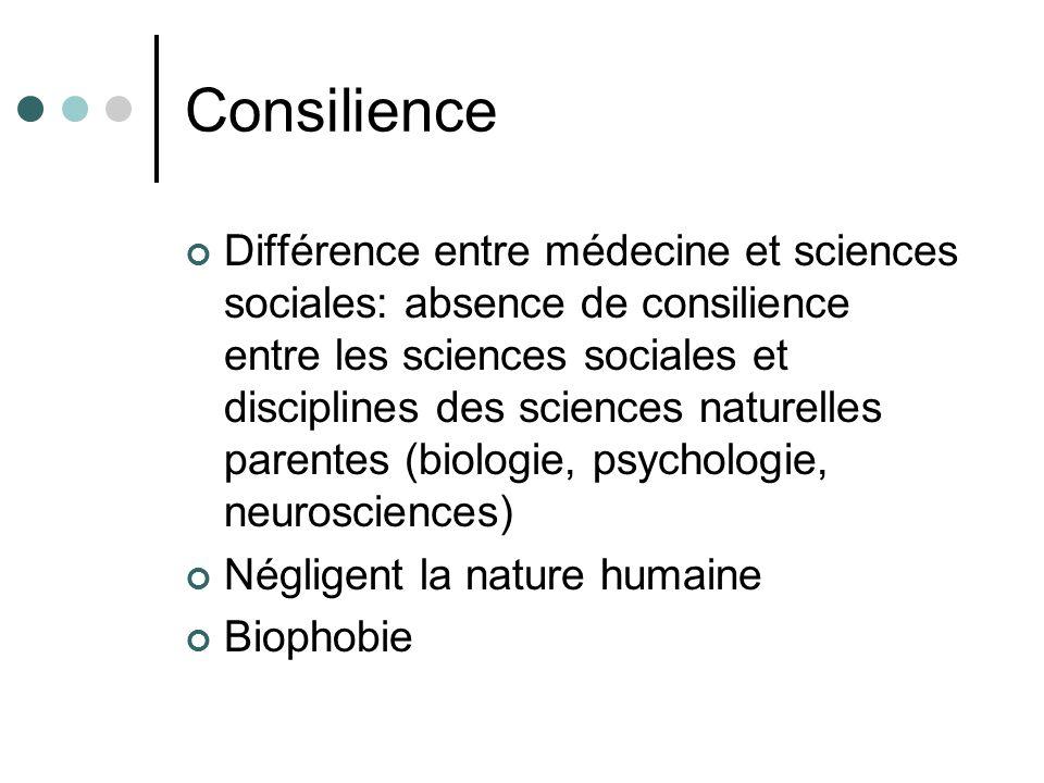 Consilience Différence entre médecine et sciences sociales: absence de consilience entre les sciences sociales et disciplines des sciences naturelles parentes (biologie, psychologie, neurosciences) Négligent la nature humaine Biophobie