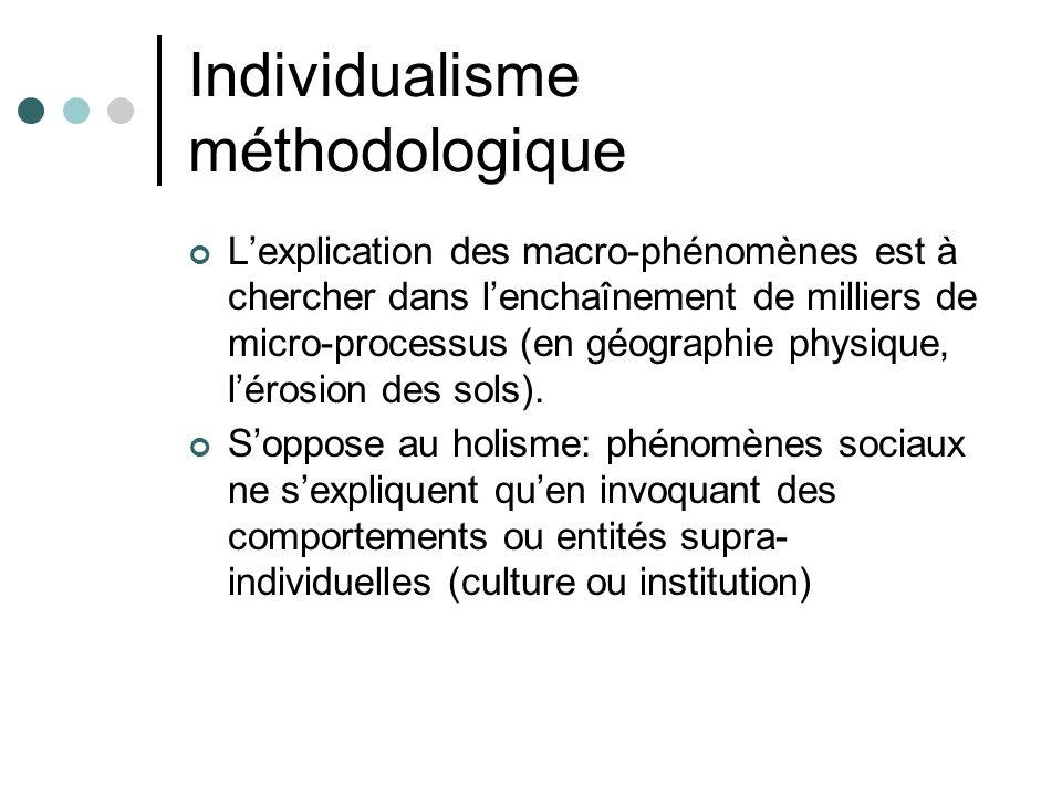 Individualisme méthodologique Lexplication des macro-phénomènes est à chercher dans lenchaînement de milliers de micro-processus (en géographie physique, lérosion des sols).