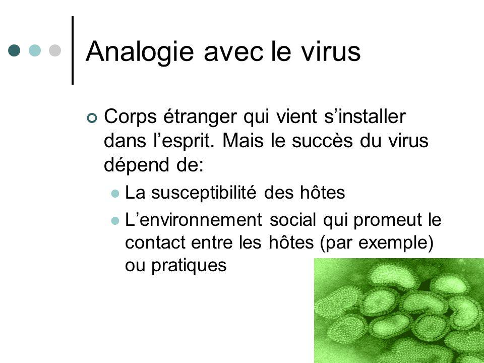 Analogie avec le virus Corps étranger qui vient sinstaller dans lesprit.