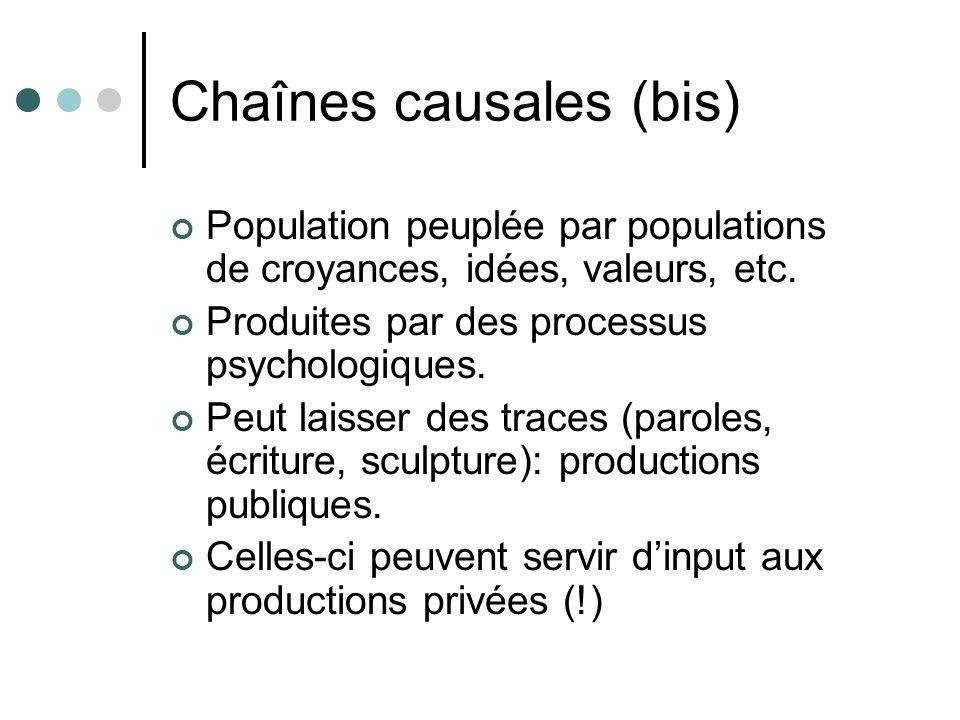 Chaînes causales (bis) Population peuplée par populations de croyances, idées, valeurs, etc.