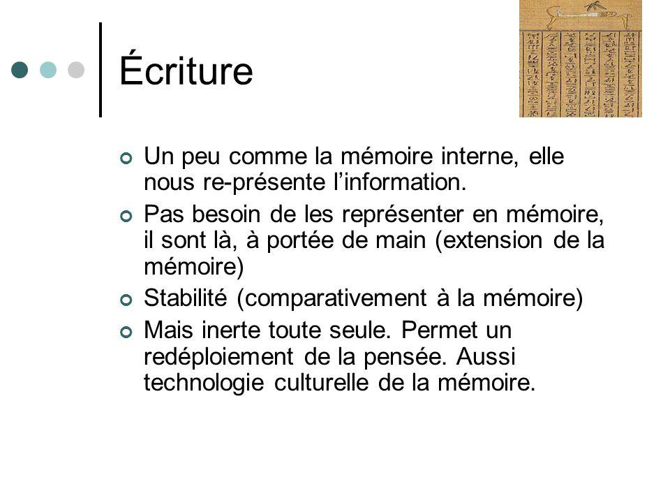 Écriture Un peu comme la mémoire interne, elle nous re-présente linformation.