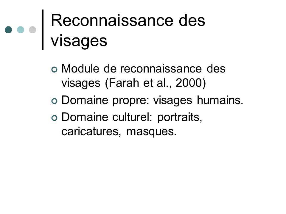 Reconnaissance des visages Module de reconnaissance des visages (Farah et al., 2000) Domaine propre: visages humains.