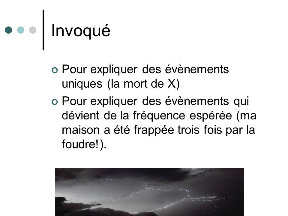 Invoqué Pour expliquer des évènements uniques (la mort de X) Pour expliquer des évènements qui dévient de la fréquence espérée (ma maison a été frappée trois fois par la foudre!).
