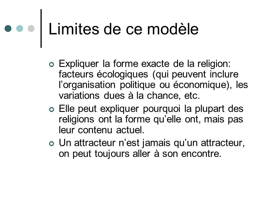 Limites de ce modèle Expliquer la forme exacte de la religion: facteurs écologiques (qui peuvent inclure lorganisation politique ou économique), les variations dues à la chance, etc.