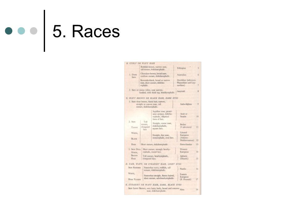 5. Races