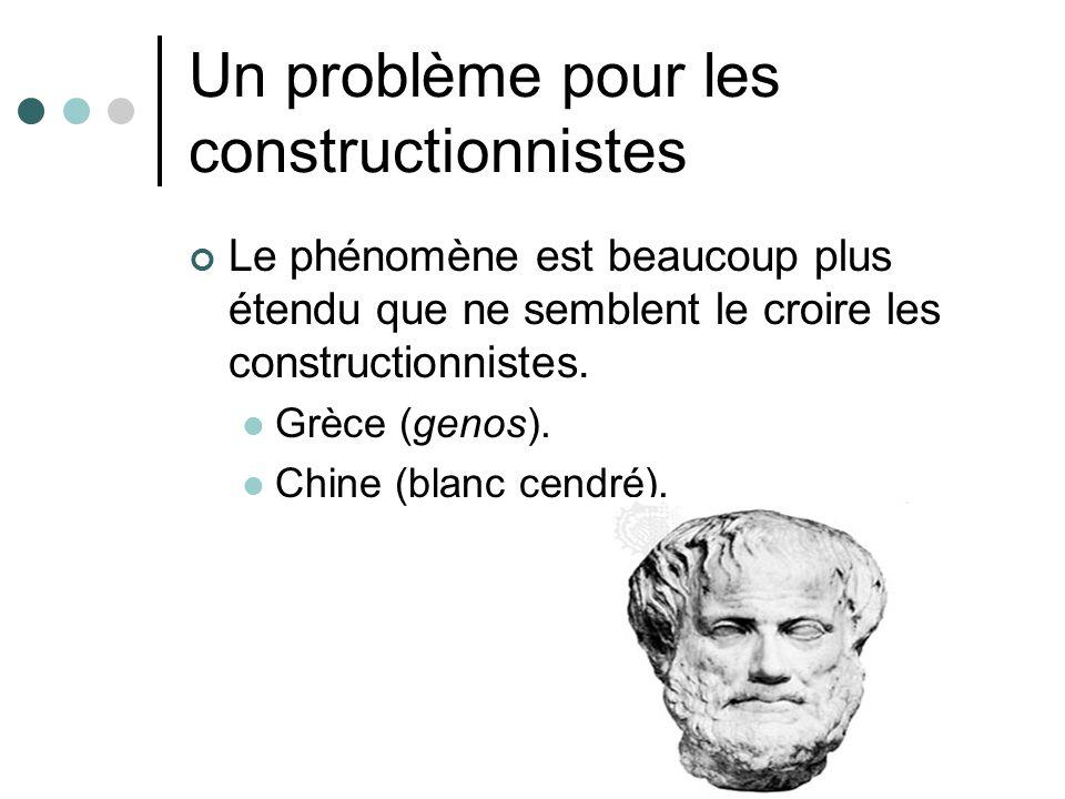Un problème pour les constructionnistes Le phénomène est beaucoup plus étendu que ne semblent le croire les constructionnistes.