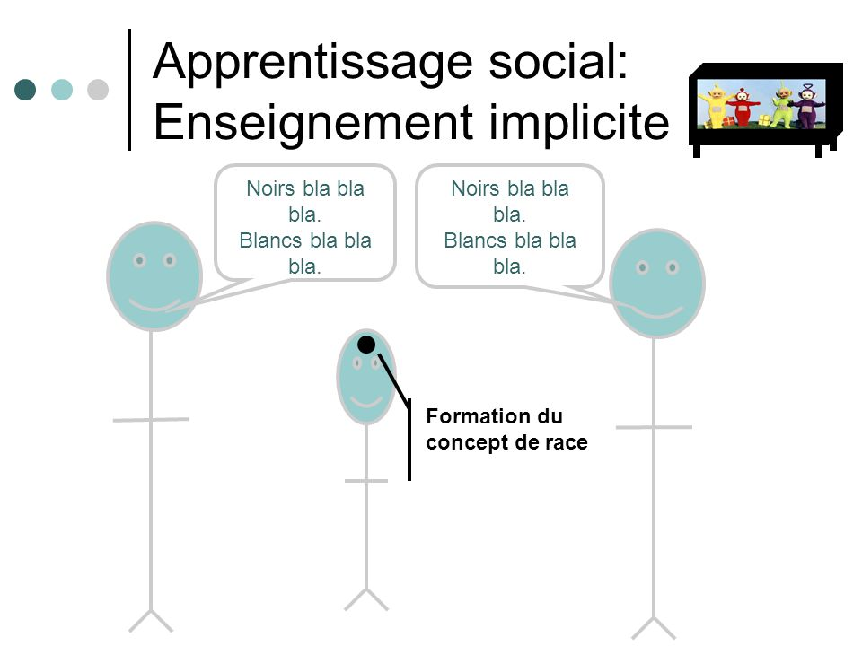 Apprentissage social: Enseignement implicite Noirs bla bla bla.