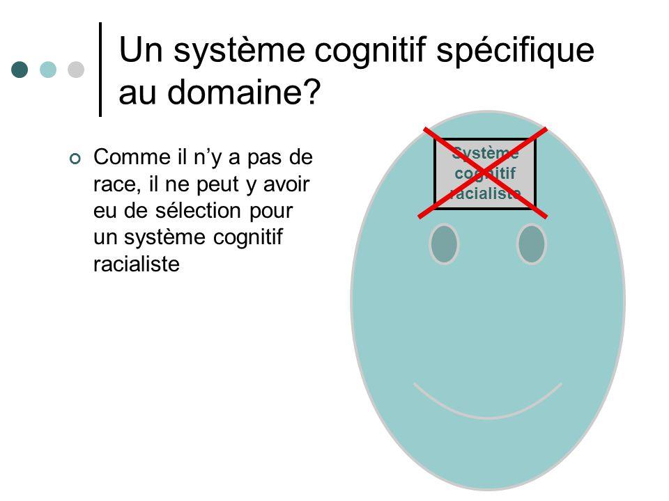 Un système cognitif spécifique au domaine.