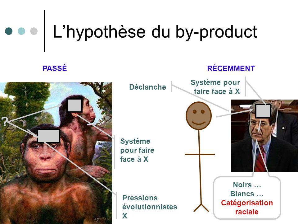 Lhypothèse du by-product PASSÉRÉCEMMENT Pressions évolutionnistes X Système pour faire face à X .