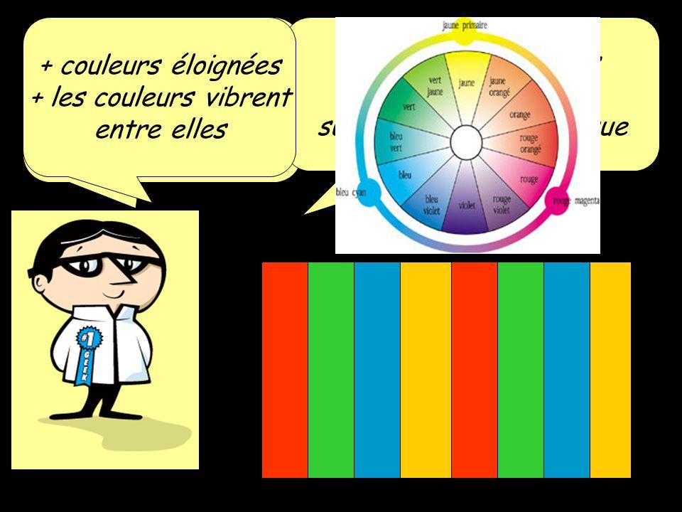 Molinari choisit des couleurs contrastantes Observe les couleurs et leur emplacement sur le cercle chromatique + couleurs éloignées + les couleurs vibrent entre elles