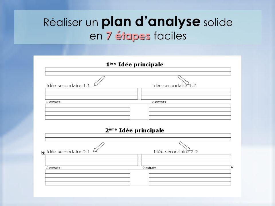 7 étapes Réaliser un plan danalyse solide en 7 étapes faciles