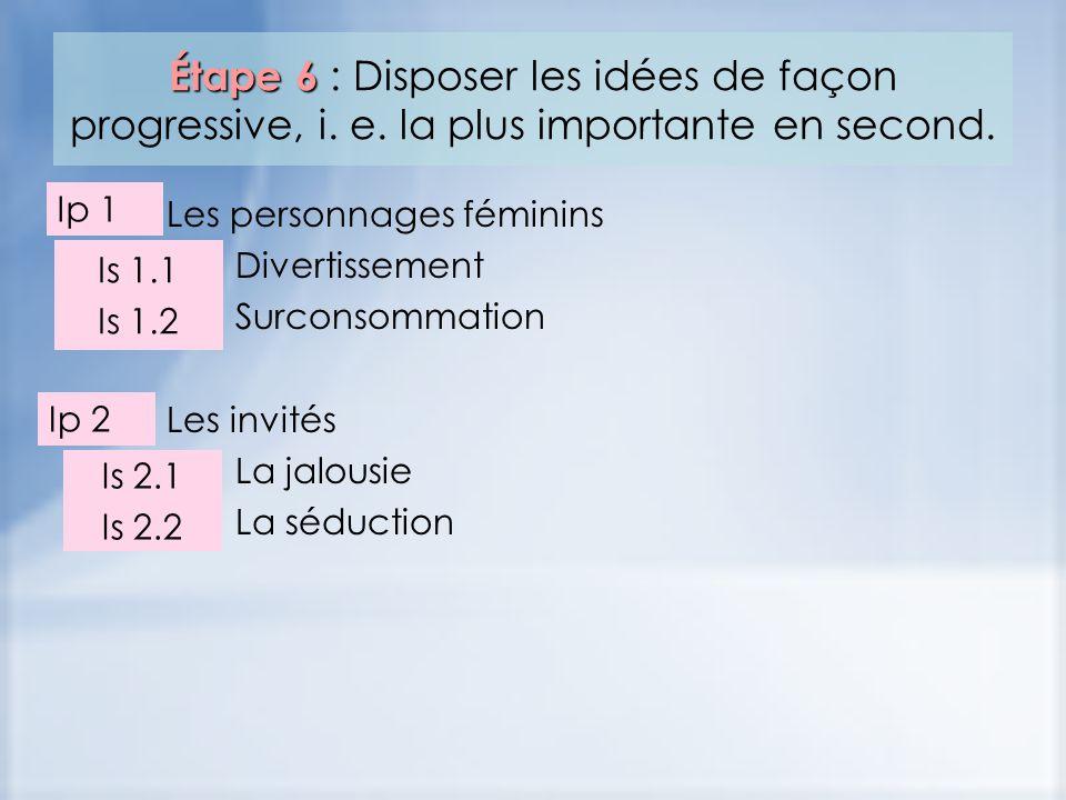 Étape 6 Étape 6 : Disposer les idées de façon progressive, i. e. la plus importante en second. Ip 1 ? Les personnages féminins Is 1.1 ? Divertissement
