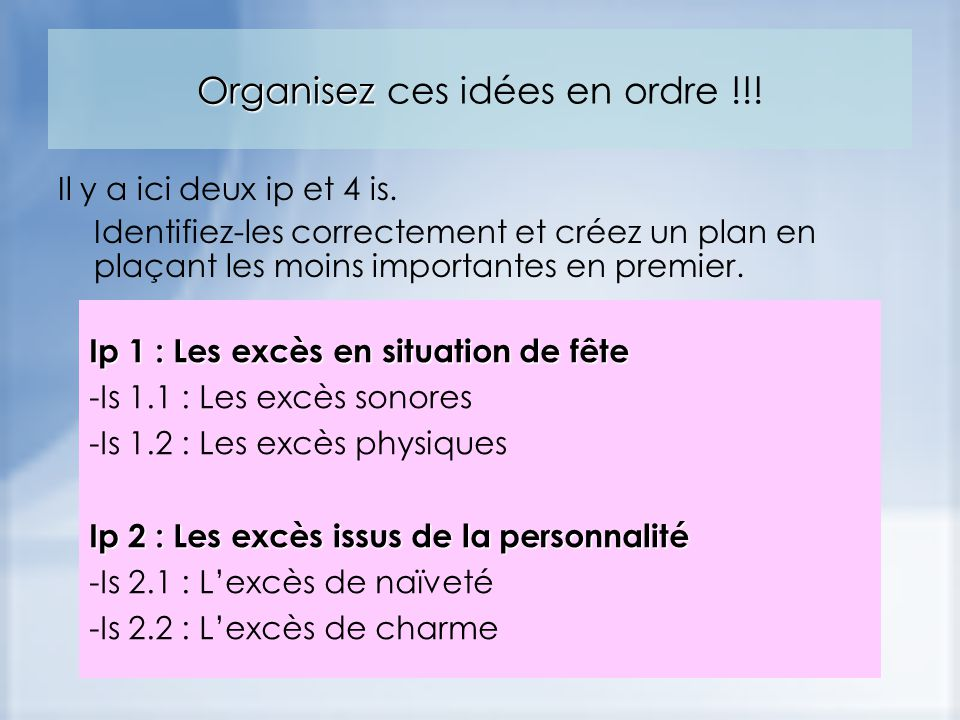 Organisez Organisez ces idées en ordre !!! Il y a ici deux ip et 4 is. Identifiez-les correctement et créez un plan en plaçant les moins importantes e