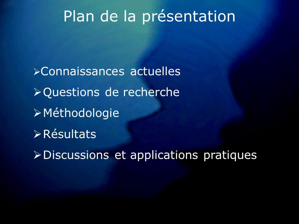 Plan de la présentation Connaissances actuelles Questions de recherche Méthodologie Résultats Discussions et applications pratiques