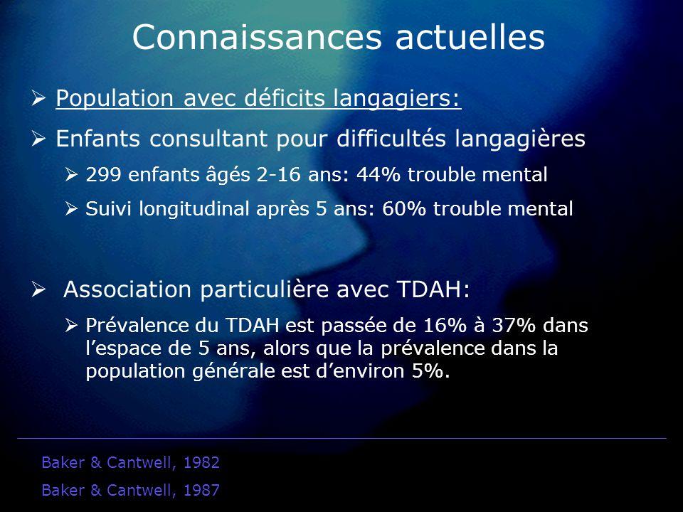 Résultats Est-ce que les mesures de langage des enfants TDAH diffèrent des enfants contrôles.