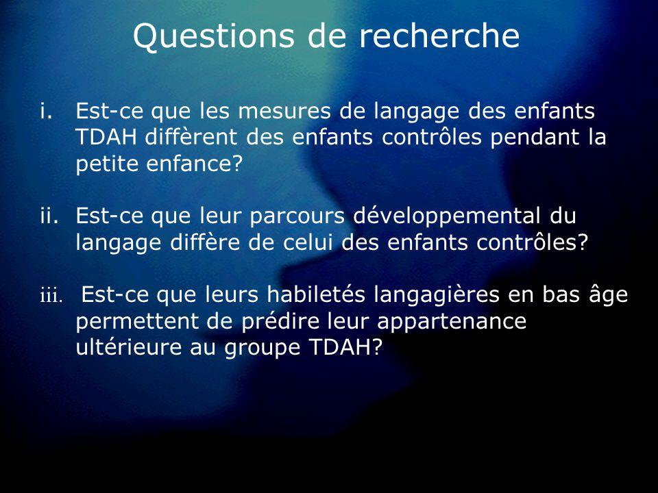 Questions de recherche i.Est-ce que les mesures de langage des enfants TDAH diffèrent des enfants contrôles pendant la petite enfance.