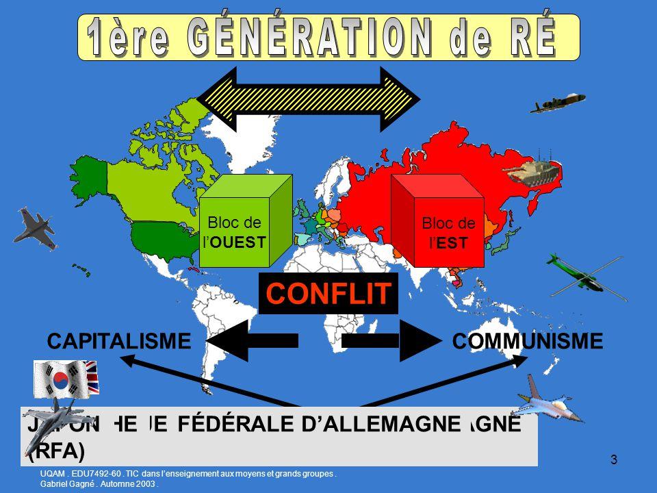 UQAM. EDU7492-60. TIC dans lenseignement aux moyens et grands groupes. Gabriel Gagné. Automne 2003. 2 DÉFINITION : 2 NATIONS ou + Nation ANation B Rap