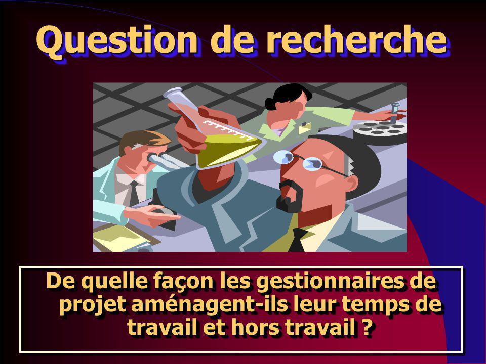 Question de recherche Question de recherche De quelle façon les gestionnaires de projet aménagent-ils leur temps de travail et hors travail ?