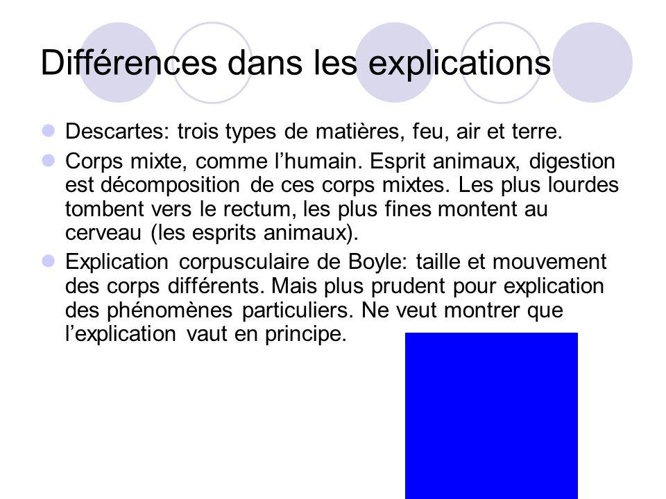 Différences dans les explications Descartes: trois types de matières, feu, air et terre. Corps mixte, comme lhumain. Esprit animaux, digestion est déc